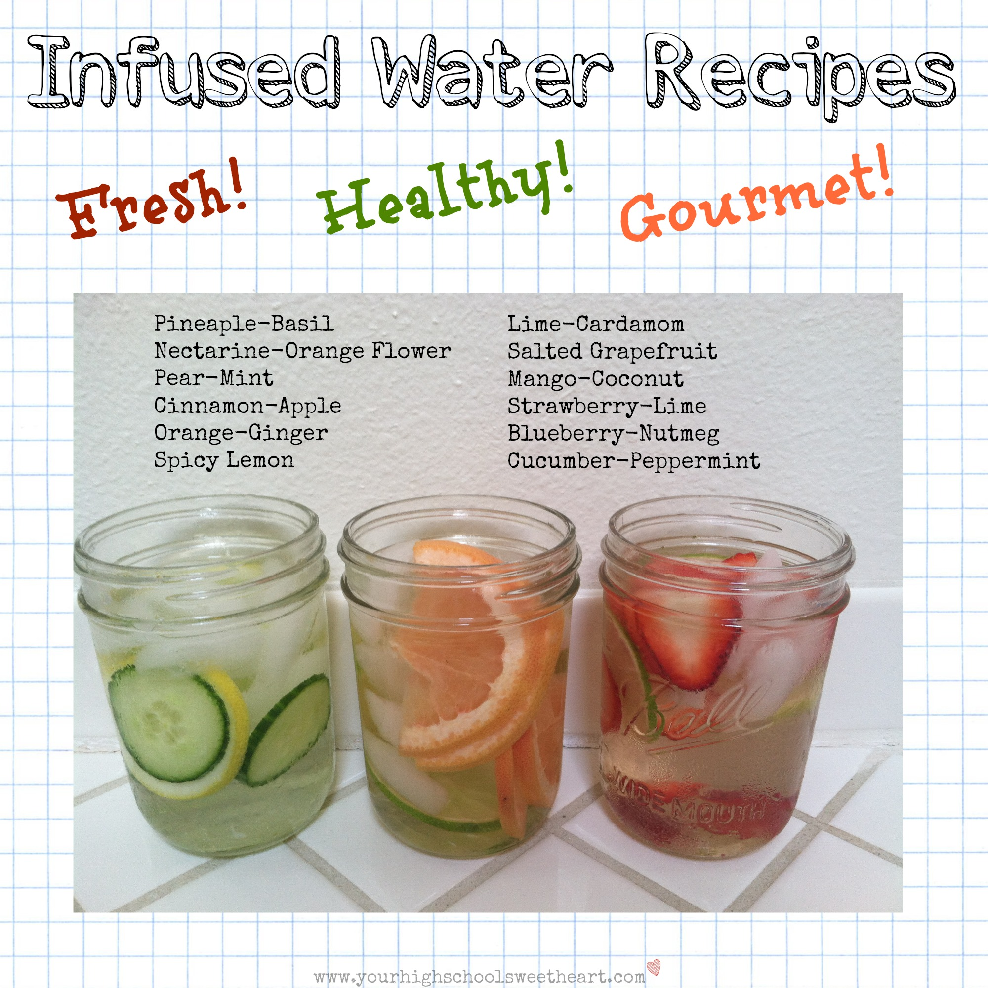 Gourmet Infused Water Recipes For H20 Haters